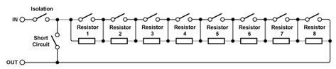 Resistor chain used in a typical programmable resistor