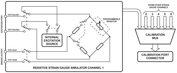 strain-gauge-simulator-diagram