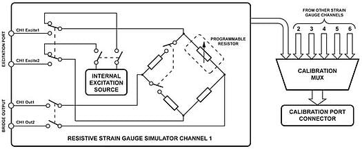 strain-gauge-simulator-diagram