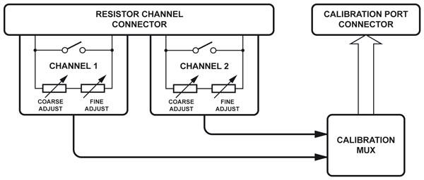 two-channel-programmable-resistor
