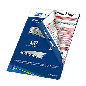 LXI Switching Systems Product Map