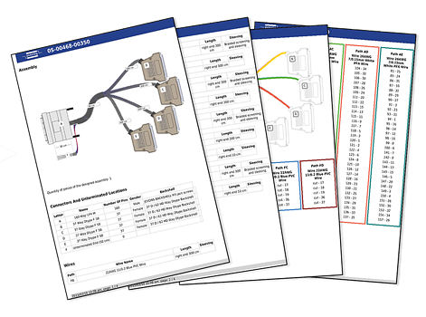 Cable Design Tool data sheet