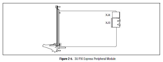 3U PXI Express Peripheral Module