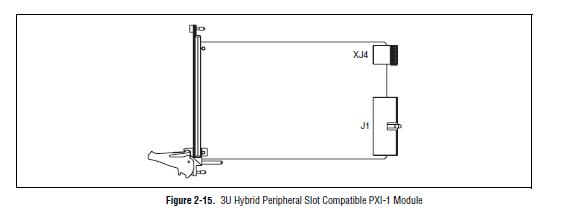 3U hyrbid Peripheral Slot Compatible PXI-1 Module